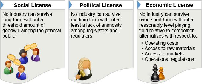 LicensestoOperategraphic