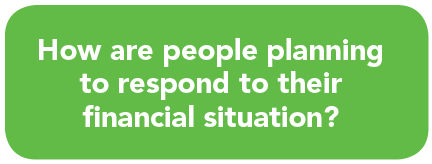 How are people planning to respond to their financial situation?