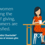 Fidelity Charitable's Women and Giving report