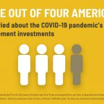 Three out of four Americans are worried about the COVID-19 pandemic's impact on retirement investments. Many are hoping to reduce retirement risk.
