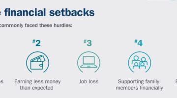 Financial setbacks: top five