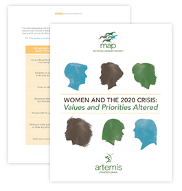 Women and the 2020 Crisis: Values and Priorities Altered