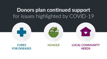 Donors plan continued support for issues highlighted by COVID-19: cures for diseases, hunger, local community needs